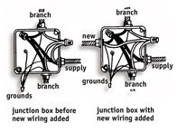 Learn electrical wiring how to install electrical wiring learn electrical wiring sciox Gallery