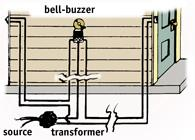 The best  location for the transformer may be in your basement.