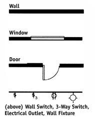 standard schematic symbols cat 5 autos post