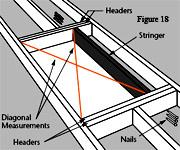 Werner S Easy Access Attic Ladder 6 Frame Opening