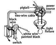 Learn electrical wiring how to install a light switch connect a two wire cable to the black wires in the last fixture on the asfbconference2016 Gallery