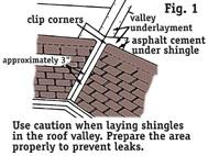 Use caution when laying shingles in the roof valley. Prepare the area properly to prevent leaks.