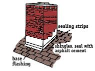 Apply shingles to the chimney edge. Then seal and nail into place.