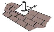 The flashing must extend at least 6 inches around the edge of the vent pipe. Use asphalt cement to seal the edges.
