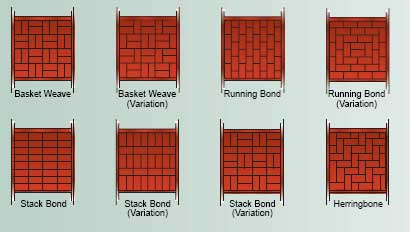 Installing Brick Pavers   Introduction