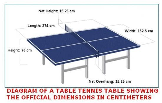Build a ping pong table doityourself com